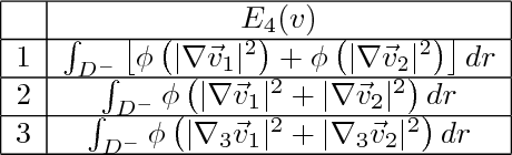 Figure 3 for On Variational Methods for Motion Compensated Inpainting