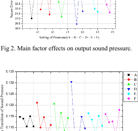Design of a Piezoelectric Speaker Driver Based on Fuzzy Theory and
