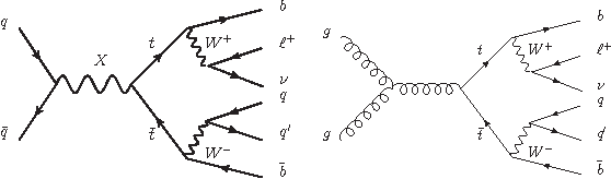 Figure 3 for Parameterized Machine Learning for High-Energy Physics