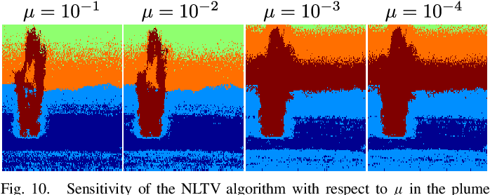 Figure 2 for Unsupervised Classification in Hyperspectral Imagery with Nonlocal Total Variation and Primal-Dual Hybrid Gradient Algorithm