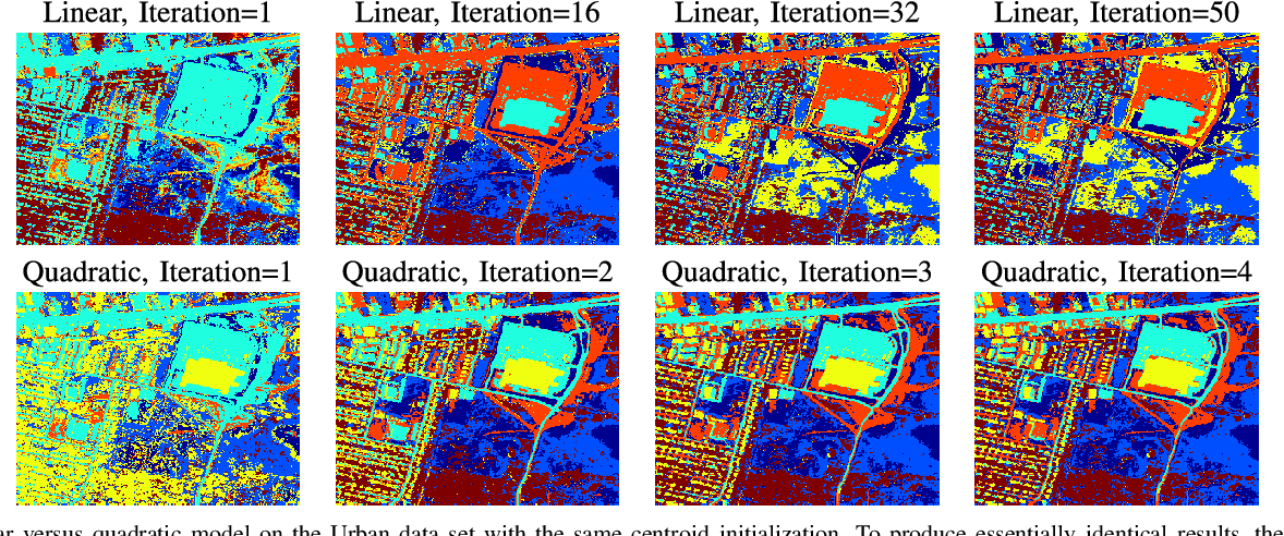 Figure 4 for Unsupervised Classification in Hyperspectral Imagery with Nonlocal Total Variation and Primal-Dual Hybrid Gradient Algorithm