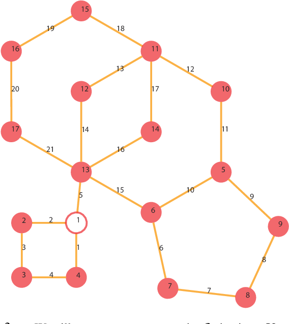 Figure 3 for Efficient Multi-Agent Motion Planning in Continuous Workspaces Using Medial-Axis-Based Swap Graphs