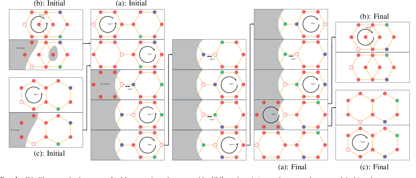 Figure 4 for Efficient Multi-Agent Motion Planning in Continuous Workspaces Using Medial-Axis-Based Swap Graphs