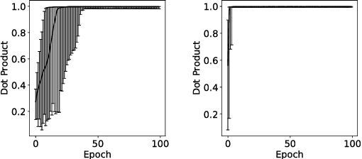 Figure 4 for On Optimality Conditions for Auto-Encoder Signal Recovery