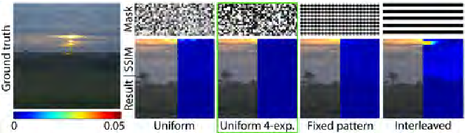 Figure 3 for Convolutional Sparse Coding for High Dynamic Range Imaging