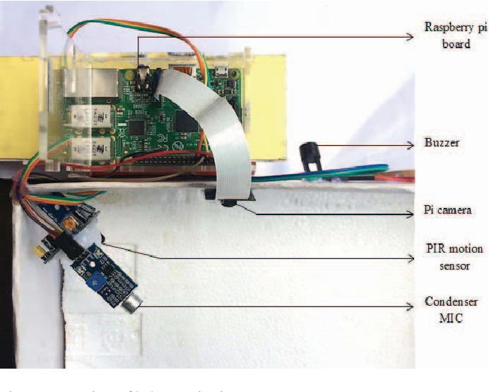 Design and development of a smart baby monitoring system based on