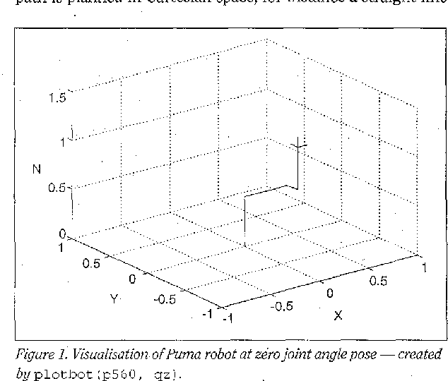 PDF] A robotics toolbox for MATLAB - Semantic Scholar