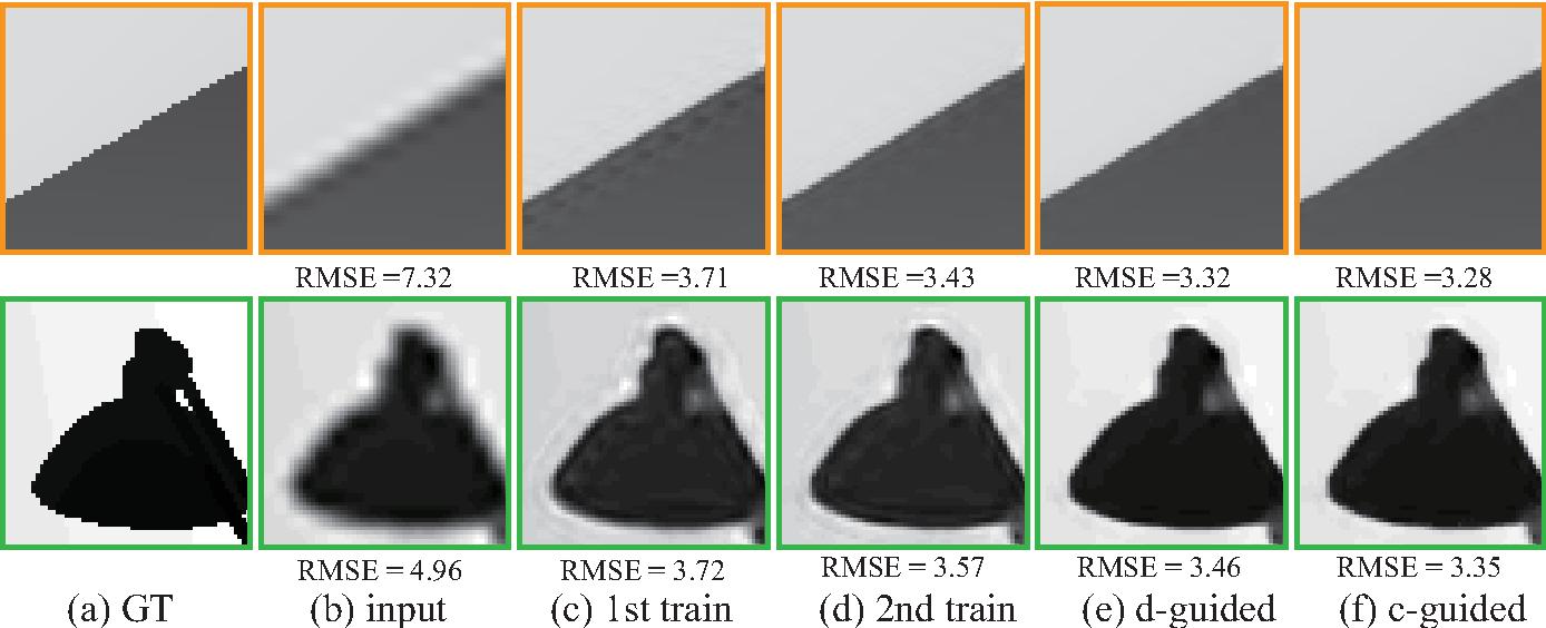 Figure 4 for Deep Depth Super-Resolution : Learning Depth Super-Resolution using Deep Convolutional Neural Network