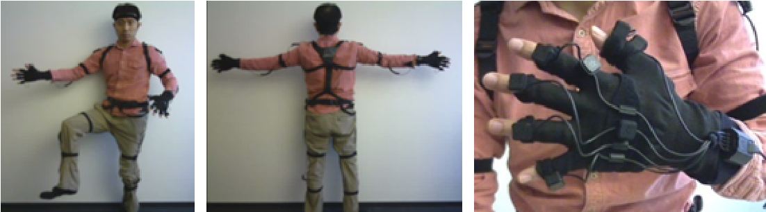 Figure 1 for Attributes' Importance for Zero-Shot Pose-Classification Based on Wearable Sensors