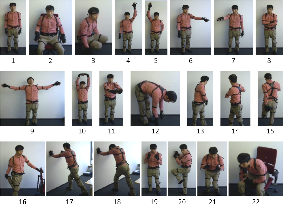 Figure 3 for Attributes' Importance for Zero-Shot Pose-Classification Based on Wearable Sensors