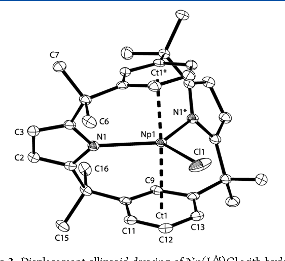 Figure 3 From Organometallic Neptunium Chemistry