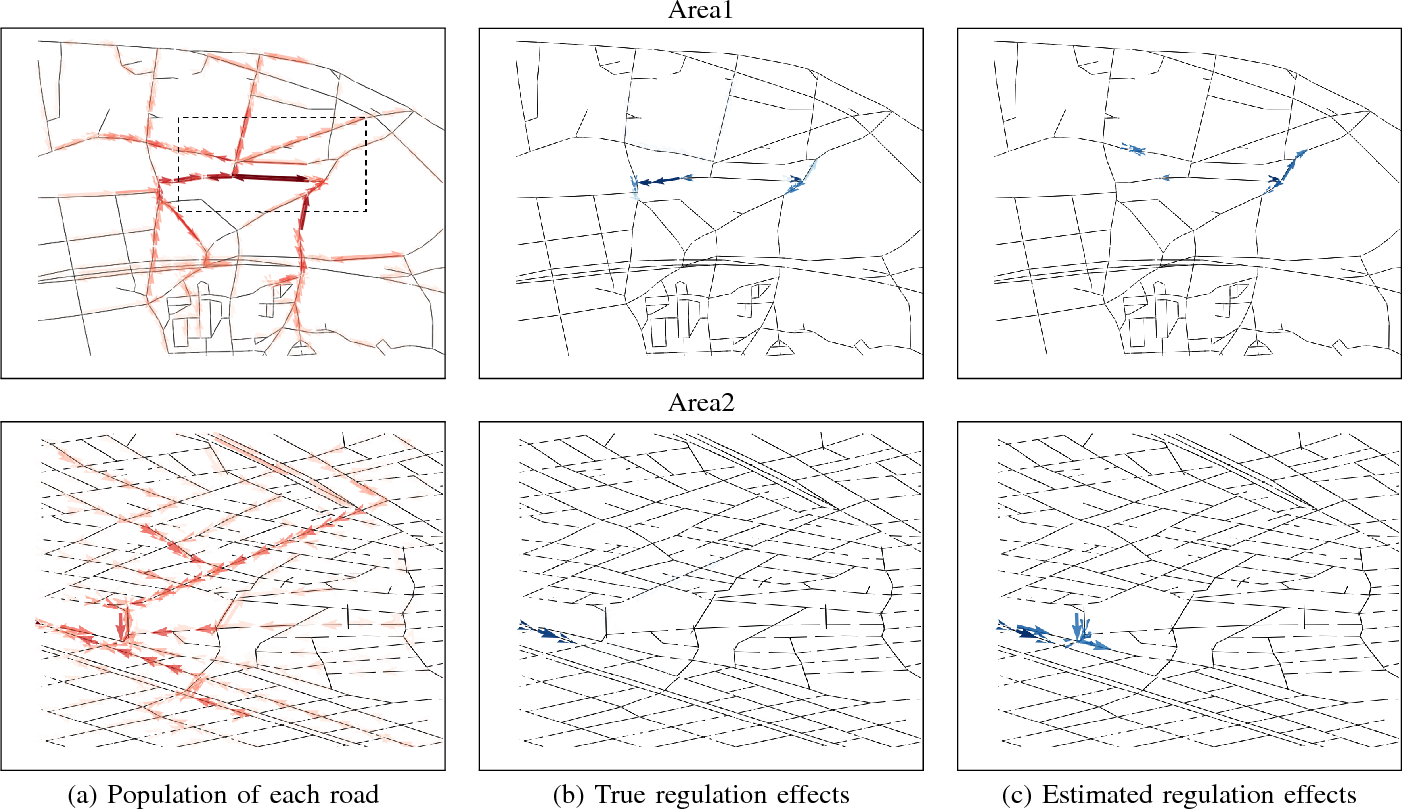 Figure 4 for Finding Appropriate Traffic Regulations via Graph Convolutional Networks