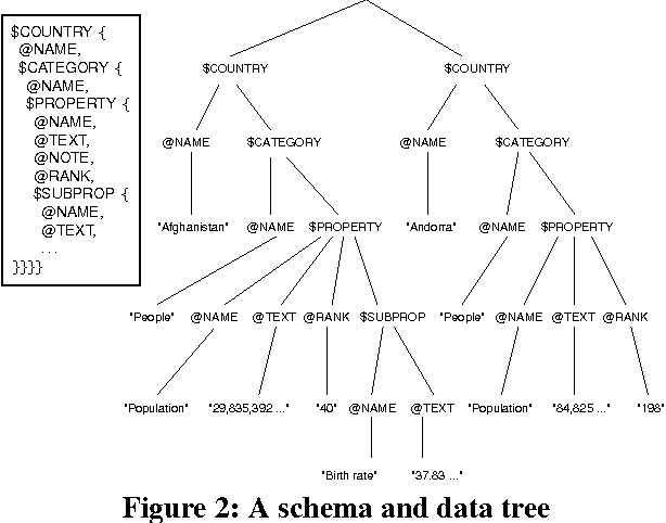 The database wiki project a general purpose platform for data figure 2 ccuart Image collections