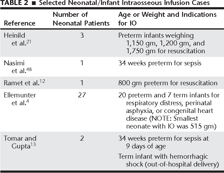 Infant intraosseous infusion  - Semantic Scholar