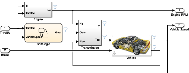 Figure 3 for Average-based Robustness for Continuous-Time Signal Temporal Logic