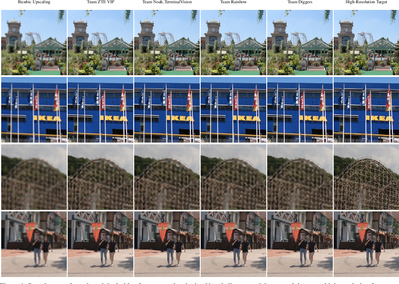 Figure 1 for Real-Time Video Super-Resolution on Smartphones with Deep Learning, Mobile AI 2021 Challenge: Report