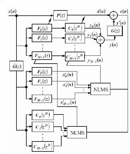 A Delayless Adaptive Ifir Filterbank Structure For Active Noise