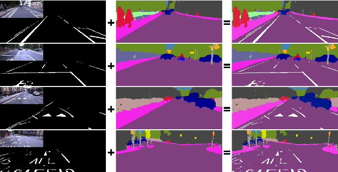 Figure 3 for Generating All the Roads to Rome: Road Layout Randomization for Improved Road Marking Segmentation