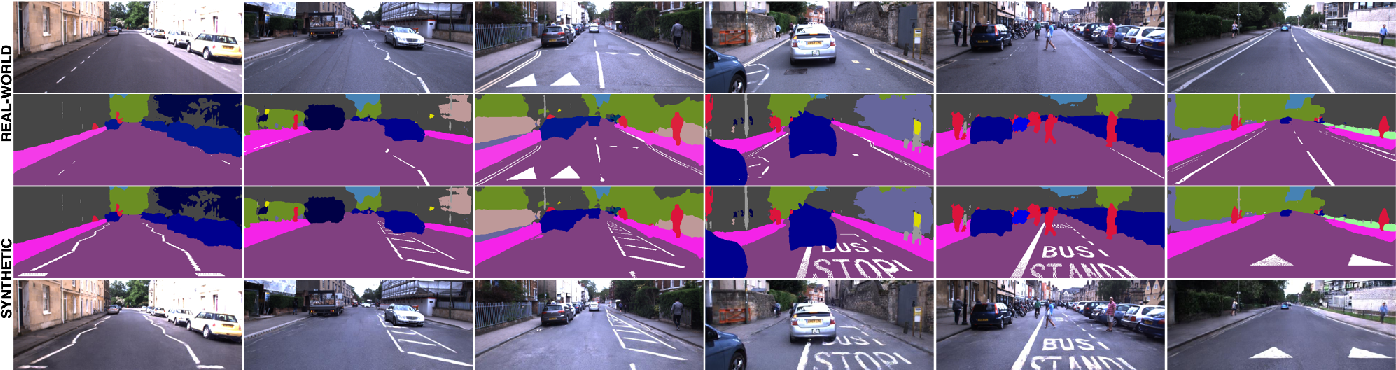 Figure 4 for Generating All the Roads to Rome: Road Layout Randomization for Improved Road Marking Segmentation