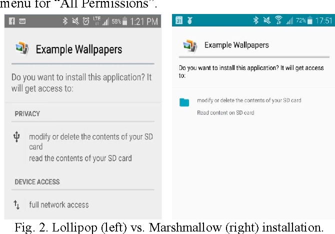 Figure 2 from Hidden android permissions: Remote code