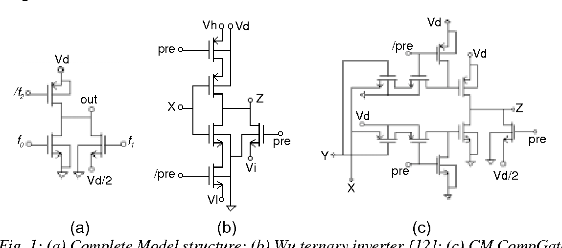 a new cmos ternary logic design for low power low voltage circuits rh semanticscholar org