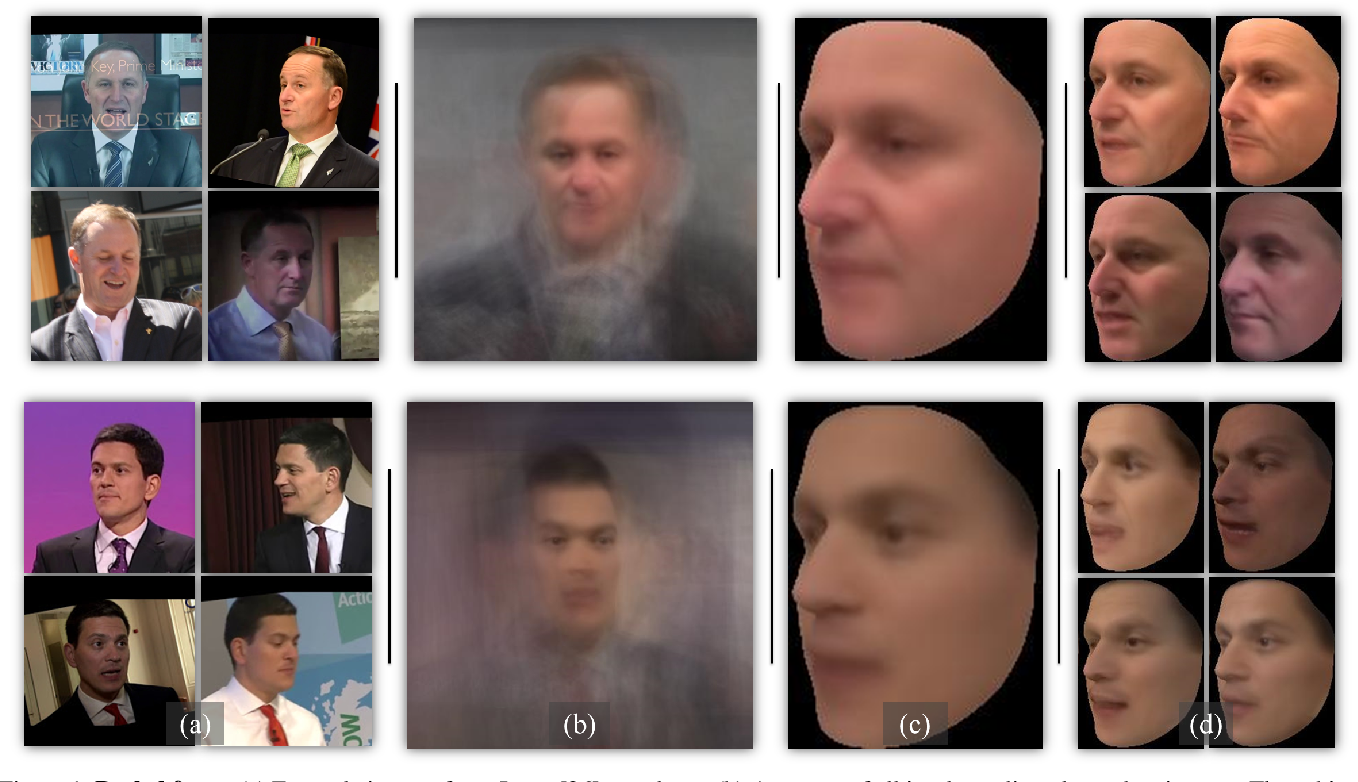 Figure 1 for Pooling Faces: Template based Face Recognition with Pooled Face Images