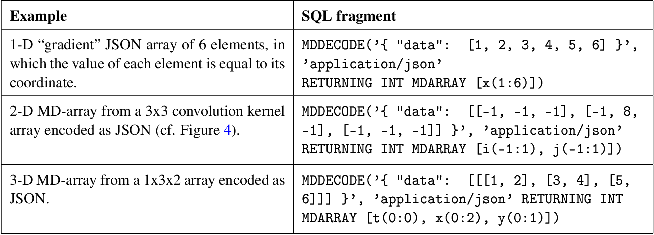 PDF] SQL Support for Multidimensional Arrays - Semantic Scholar