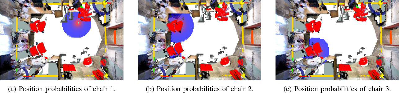 Figure 1 for Detection and Tracking of General Movable Objects in Large 3D Maps