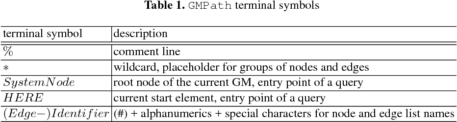 PDF] GMPath - A Path Language for Navigation, Information