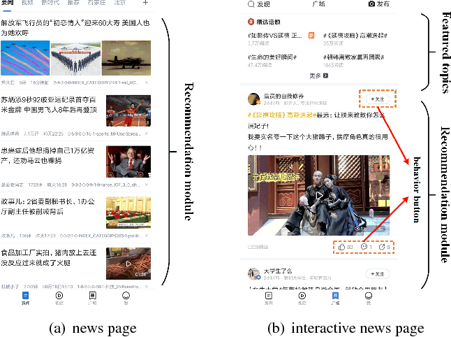 Figure 1 for The Graph-based Broad Behavior-Aware Recommendation System for Interactive News