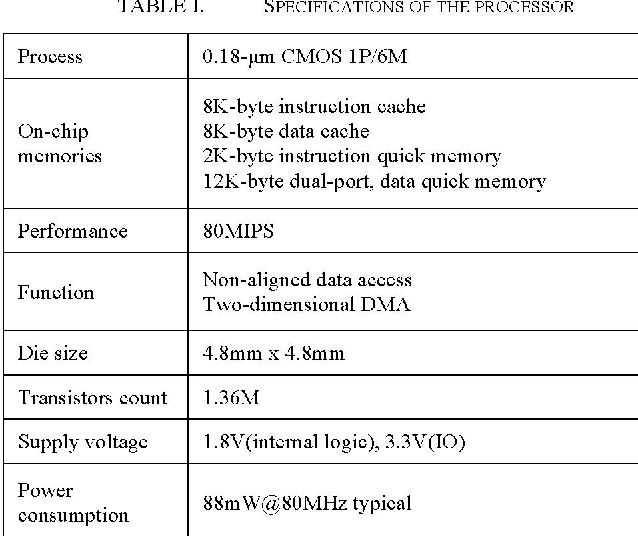 An open-source based DSP with enhanced multimedia-processing