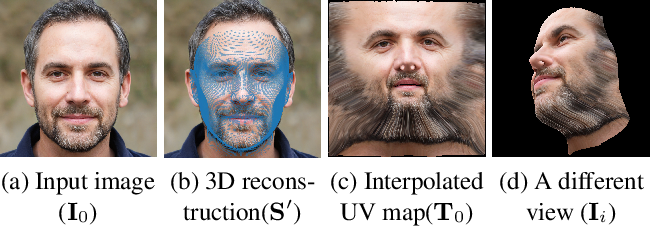 Figure 2 for OSTeC: One-Shot Texture Completion