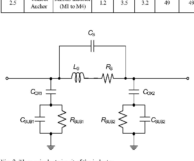 Fig. 2. The equivalent circuit of the inductor.