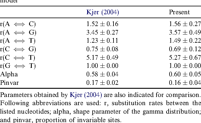 Table 1 From Instructions For Use Title Aligned 18 S For Zoraptera