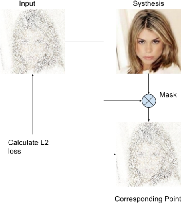 Figure 4 for X-GANs: Image Reconstruction Made Easy for Extreme Cases