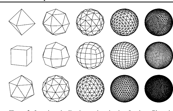 Figure 3 for Equivariant Networks for Pixelized Spheres