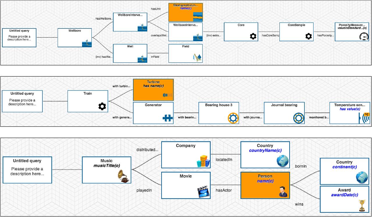 PDF] OptiqueVQS: A visual query system over ontologies for