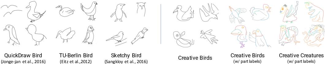 Figure 3 for Creative Sketch Generation