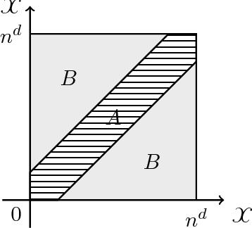 Figure 2 for Kernel Distribution Embeddings: Universal Kernels, Characteristic Kernels and Kernel Metrics on Distributions