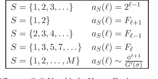 Figure 1 for On the Number of Many-to-Many Alignments of Multiple Sequences