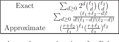 Figure 2 for On the Number of Many-to-Many Alignments of Multiple Sequences
