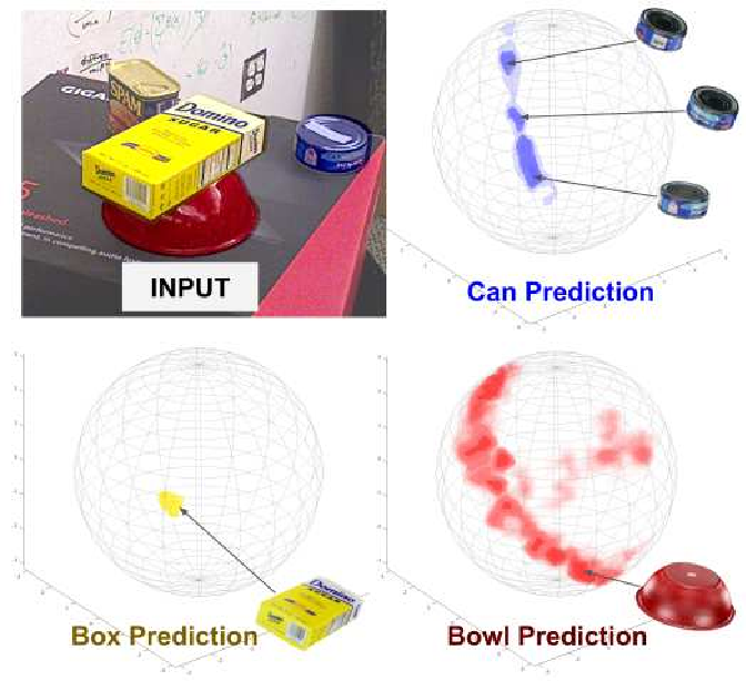Figure 1 for Learning Orientation Distributions for Object Pose Estimation
