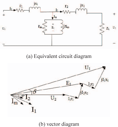 Transformer impedence circle character based winding deformation figure 1 ccuart Images