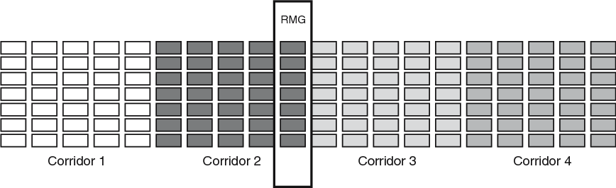 Figure 5 from Optimizing the landside operation of a