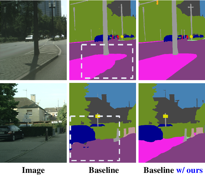 Figure 1 for InverseForm: A Loss Function for Structured Boundary-Aware Segmentation