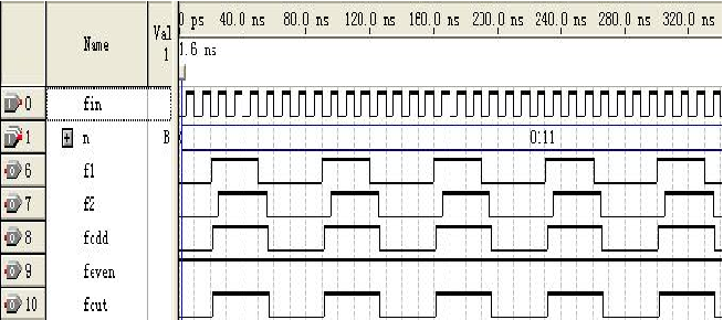 Figure 4 from Controllable Arbitrary Integer Frequency