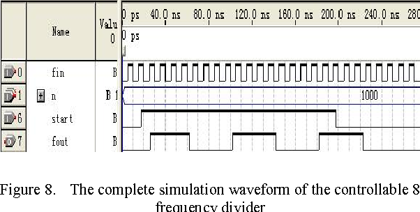 Figure 8 from Controllable Arbitrary Integer Frequency