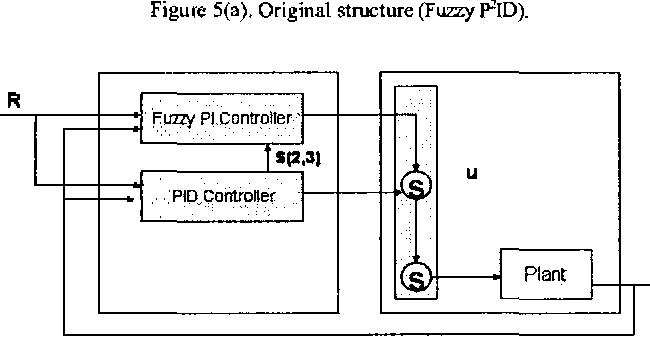 figure 5(1