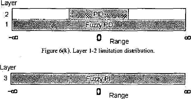 figure 6(1