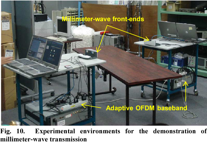 Fig. 10. Experimental environments for the demonstration of millimeter-wave transmission